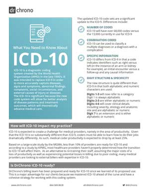 What you should know about ICD-10 Codes white paper